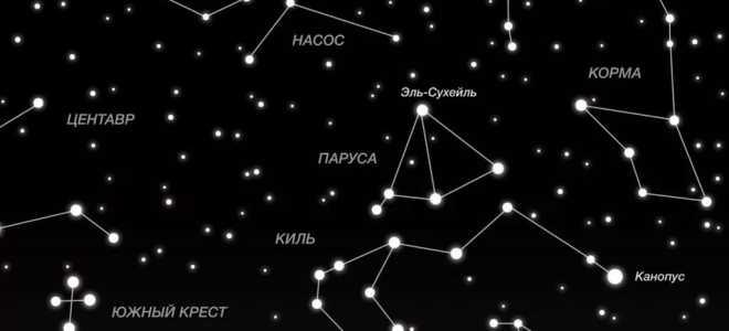 Звездное скопление в созвездии Кормы