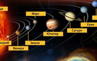 Система звезды «по имени Солнце»