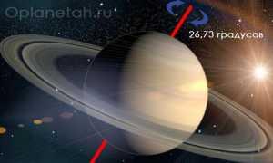 Планета Сатурн — орбита, период обращения, сезонность
