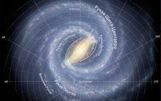 Где расположен Млечный Путь?