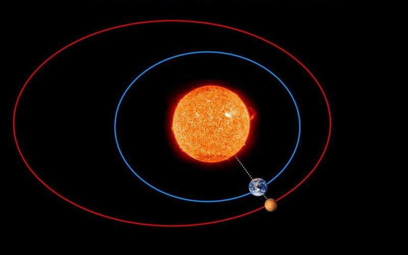 Противостояние Марса