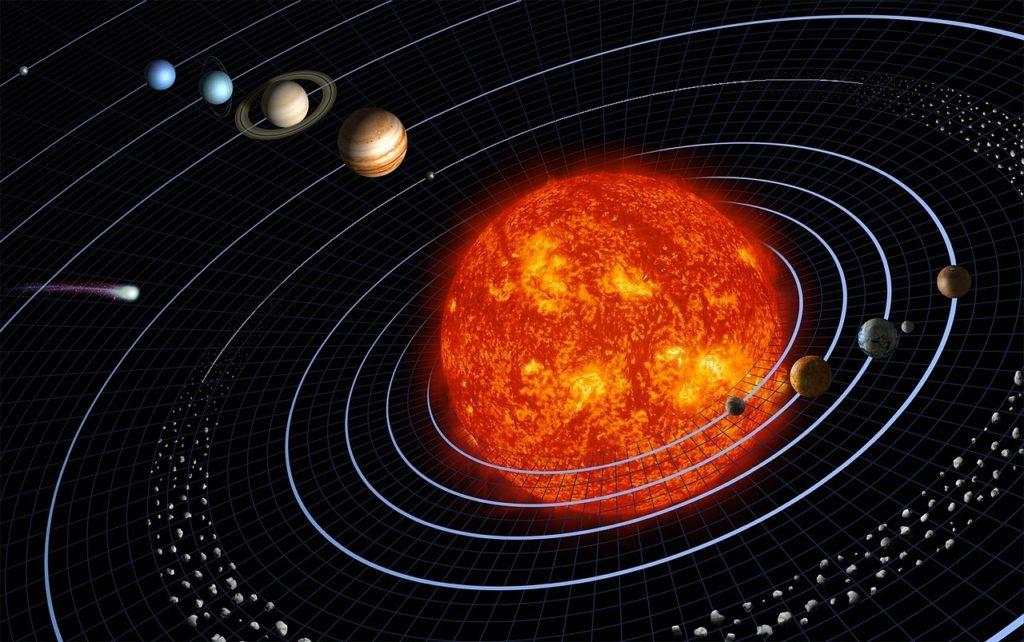 Расчет расстояния между планетами